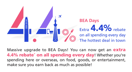 Mass upgrade to BEA Days! You can now get an extra 4.4% rebate* on all spending every day! Whether you're spending here or overseas, on food, goods, or entertainment, make sure you earn back as much as possible!