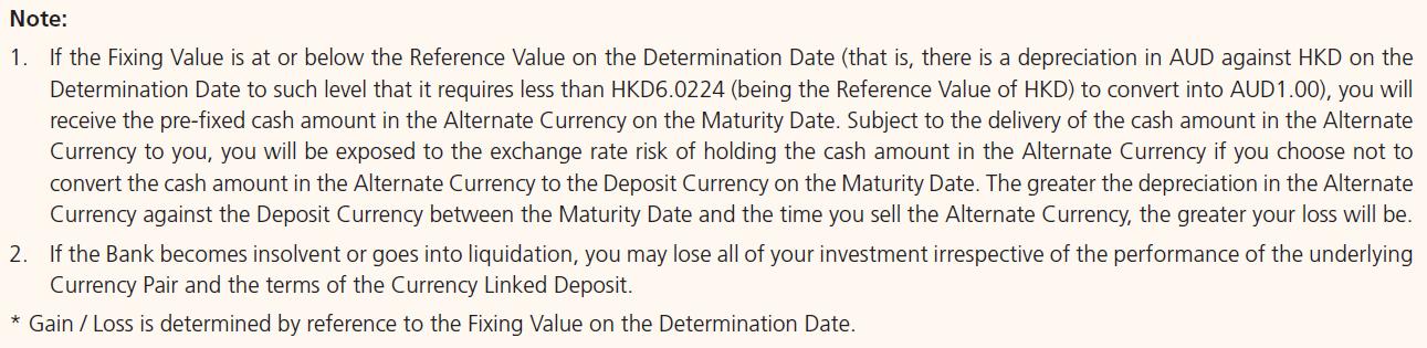Currency Linked Deposit