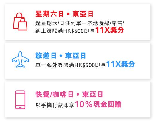 星期六日‧東亞日:逢星期六/日單一本地食肆/零售/網上簽賬滿HK$500即享11X獎分|旅遊日‧東亞日:單一海外簽賬滿HK$500即享11X獎分|快餐/咖啡日‧東亞日:以手機付款即享10%現金回贈