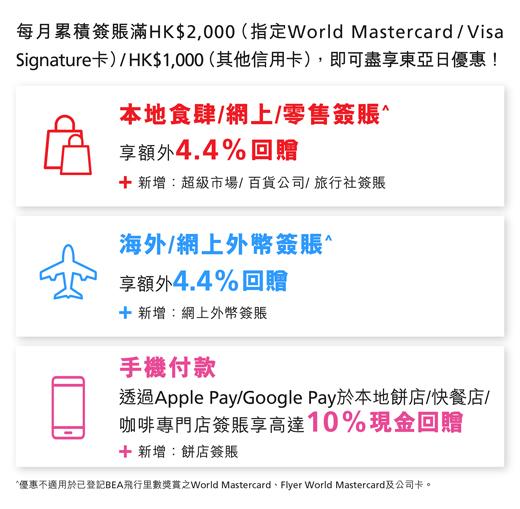 每月累積簽賬滿HK$2,000(指定World Mastercard/Visa Signature卡)/HK$1,000(其他信用卡),即可盡享東亞日優惠!本地食肆/網上/零售簽賬^享額外4.4%回贈(新增:超級市場/ 百貨公司/ 旅行社簽賬) 海外/網上外幣簽賬^享額外4.4%回贈(新增:網上外幣簽賬) 手機付款 透過Apple Pay/Google Pay於本地餅店/快餐店/咖啡專門店簽賬享高達10%回贈(新增:餅店簽賬) *優惠不適用於已登記BEA飛行里數獎賞之World Mastercard、Flyer World Mastercard及公司卡。