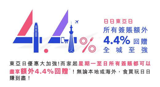 東亞日優惠大加強!而家起星期一至日所有簽賬都可以盡享額外4.4% 回贈*!無論本地或海外,食買玩日日賺到盡!