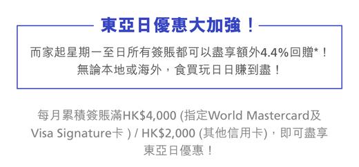東亞日優惠大加強!而家起星期一至日所有簽賬都可以盡享額外4.4% 回贈*!無論本地或海外,食買玩日日賺到盡!每月累積簽賬滿HK$4000(指定World Mastercard及Visa Signature卡)/HK$2000(其他信用卡),即可盡享東亞日優惠!