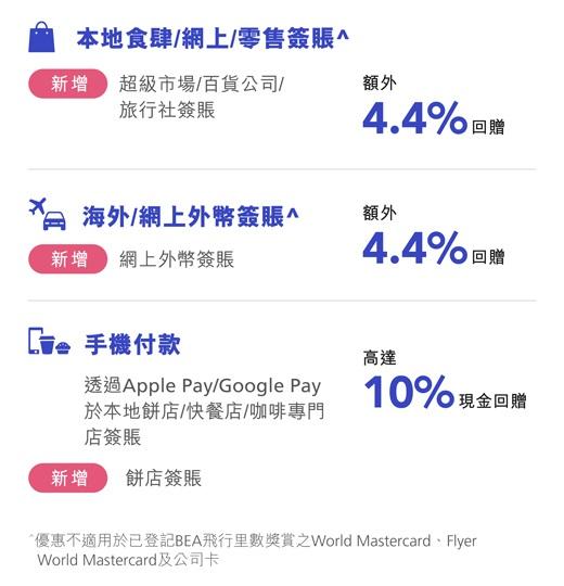 本地食肆/網上/零售簽賬^享額外4.4%回贈(新增:超級市場/ 百貨公司/ 旅行社簽賬) 海外/網上外幣簽賬^享額外4.4%回贈(新增:網上外幣簽賬) 手機付款 透過Apple Pay/Google Pay於本地餅店/快餐店/咖啡專門店簽賬享高達10%回贈(新增:餅店簽賬) *優惠不適用於已登記BEA飛行里數獎賞之World Mastercard、Flyer World Mastercard及公司卡。