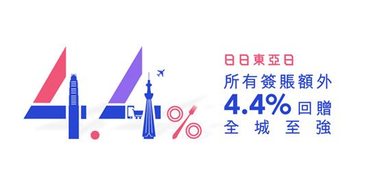 日日東亞日,所有簽賬額外4.4%回贈,全城至強