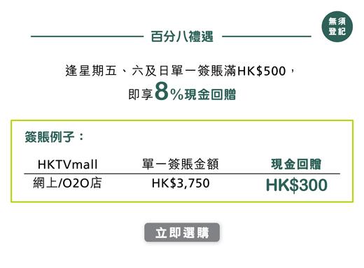 逢星期五、六及日單一簽賬滿HK$500,即享8%現金回贈